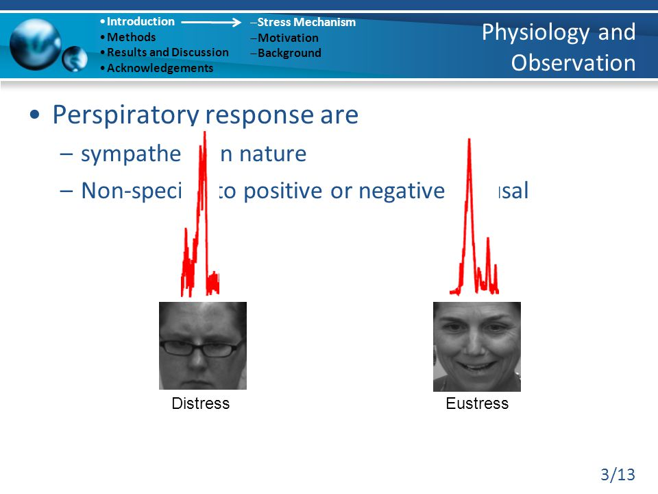 3/13 Physiology and Observation Perspiratory response are –sympathetic in nature –Non-specific to positive or negative arousal Introduction Methods Re