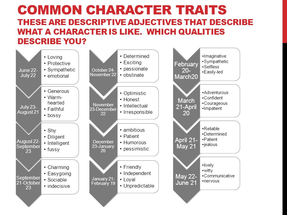 COMMON CHARACTER TRAITS THESE ARE DESCRIPTIVE ADJECTIVES THAT DESCRIBE WHAT A CHARACTER IS LIKE. WHICH QUALITIES DESCRIBE YOU? June 22- July 22 Loving
