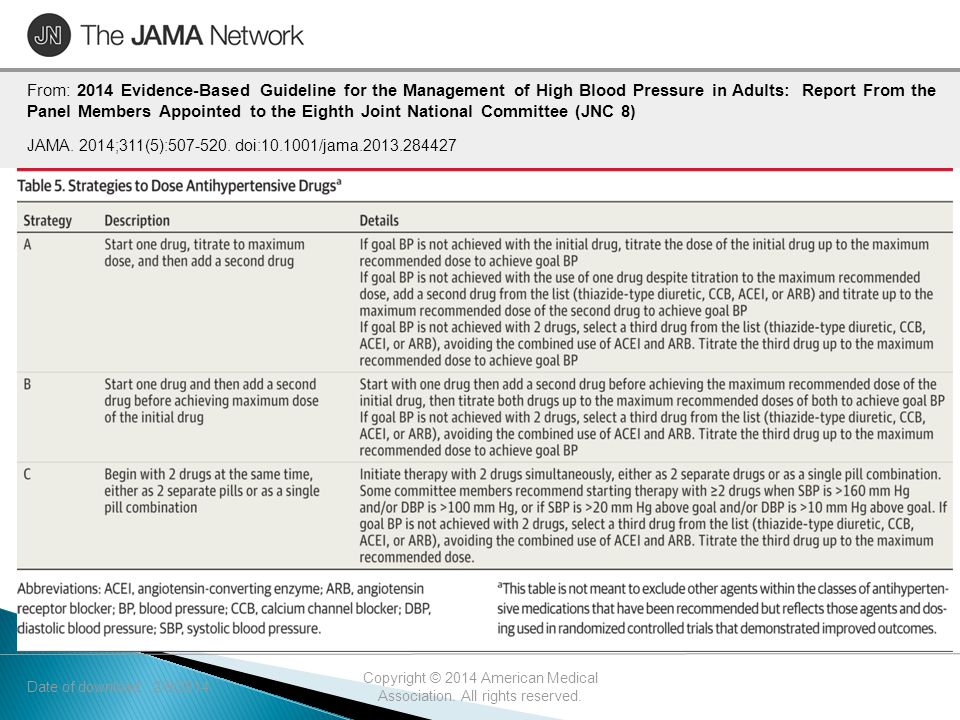 Date of download: 2/9/2014 Copyright © 2014 American Medical Association. All rights reserved. From: 2014 Evidence-Based Guideline for the Management