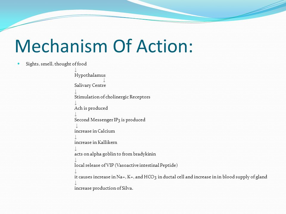 Mechanism Of Action: Sights, smell, thought of food ↓ Hypothalamus ↓ Salivary Centre ↓ Stimulation of cholinergic Receptors ↓ Ach is produced ↓ Second Messenger IP3 is produced ↓ increase in Calcium ↓ increase in Kallikern ↓ acts on alpha goblin to from bradykinin ↓ local release of VIP (Vasoactive intestinal Peptide) ↓ it causes increase in Na+, K+, and HCO3 in ductal cell and increase in in blood supply of gland ↓ increase production of Silva.