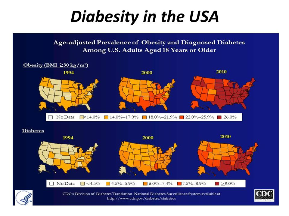 Diabesity in the USA