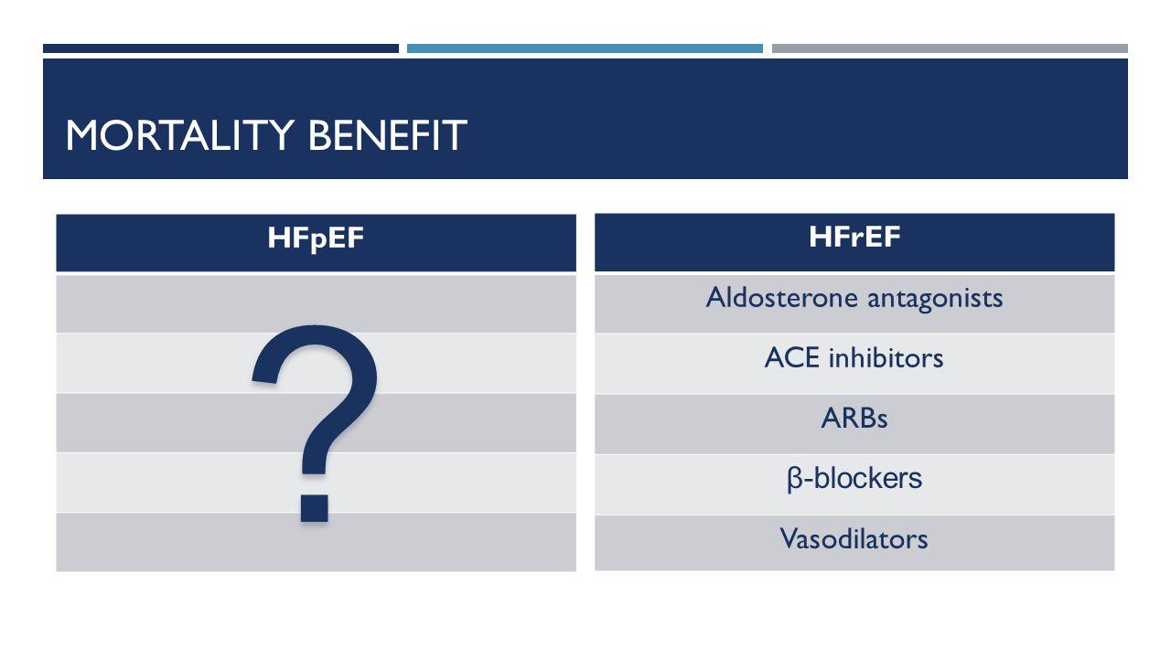 MORTALITY BENEFIT HFpEF HFrEF Aldosterone antagonists ACE inhibitors ARBs β-blockers Vasodilators ?