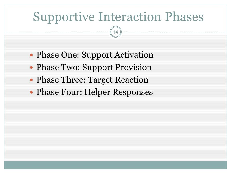 Supportive Interaction Phases Phase One: Support Activation Phase Two: Support Provision Phase Three: Target Reaction Phase Four: Helper Responses 14