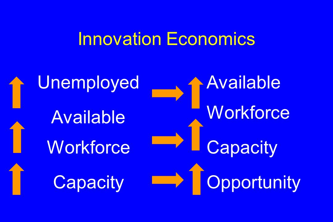 Innovation Economics Unemployed Available Workforce Capacity Available Workforce Capacity Opportunity