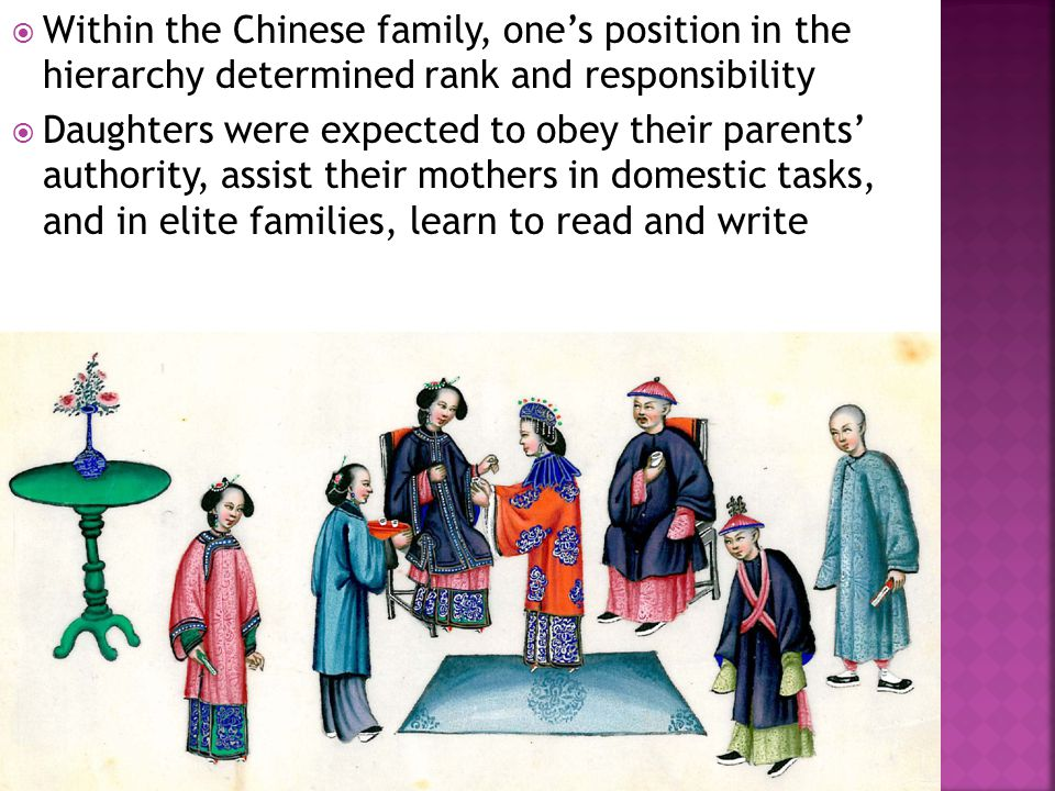  Within the Chinese family, one's position in the hierarchy determined rank and responsibility  Daughters were expected to obey their parents' authority, assist their mothers in domestic tasks, and in elite families, learn to read and write