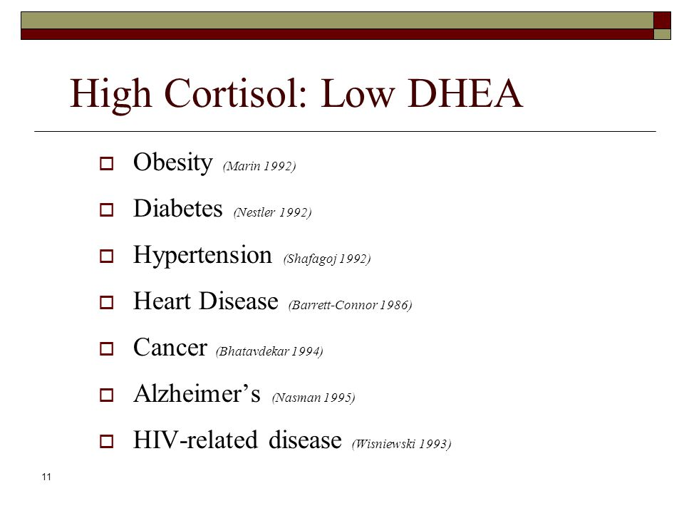 11 High Cortisol: Low DHEA  Obesity (Marin 1992)  Diabetes (Nestler 1992)  Hypertension (Shafagoj 1992)  Heart Disease (Barrett-Connor 1986)  Cancer (Bhatavdekar 1994)  Alzheimer's (Nasman 1995)  HIV-related disease (Wisniewski 1993)