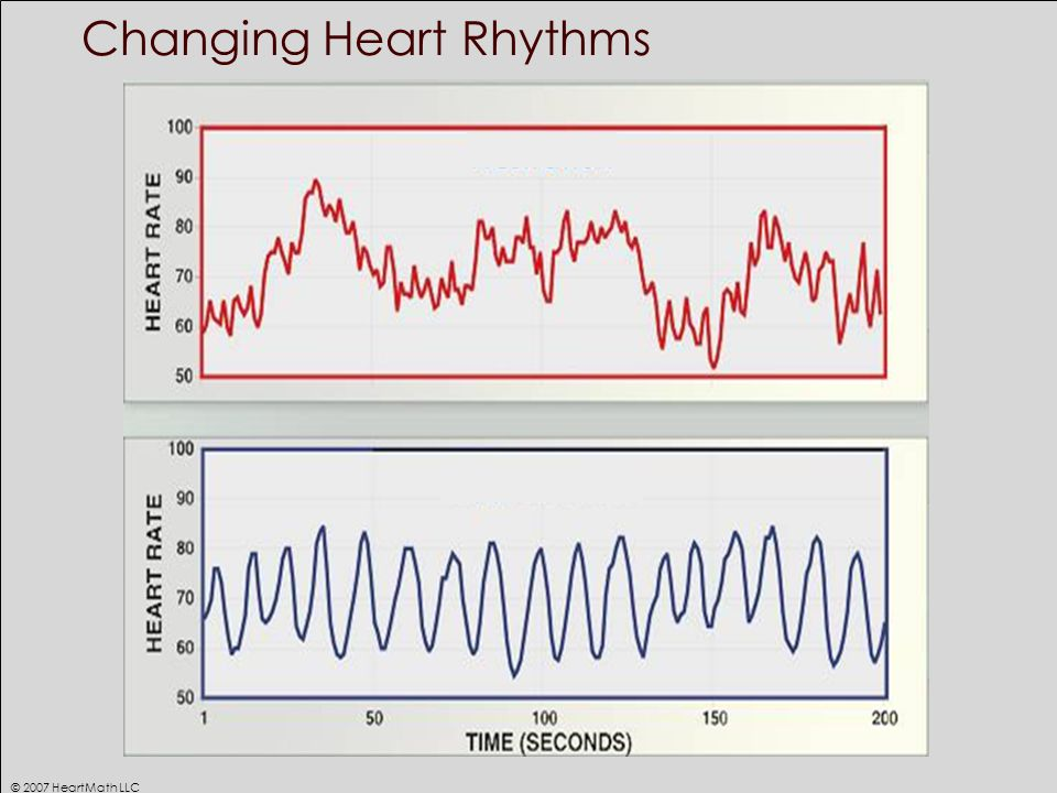 Changing Heart Rhythms © 2007 HeartMath LLC