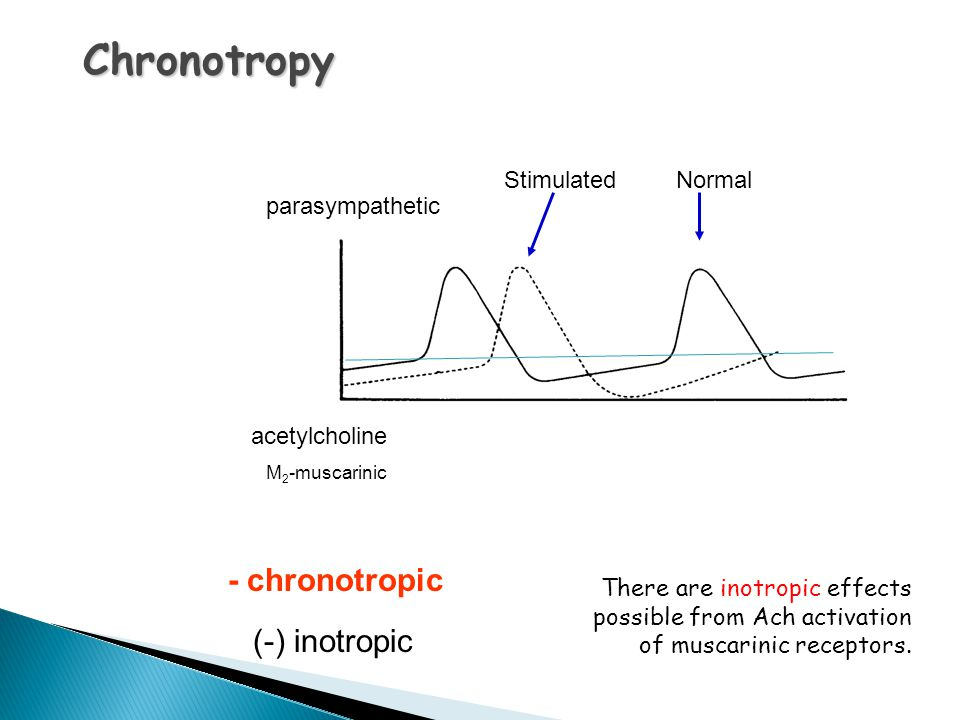 parasympathetic acetylcholine M 2 -muscarinic - chronotropic (-) inotropic Chronotropy NormalStimulated There are inotropic effects possible from Ach activation of muscarinic receptors.