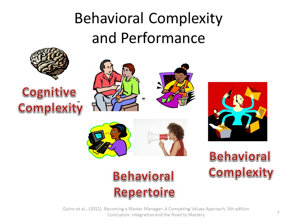 Behavioral Complexity and Performance Quinn et al., (2011). Becoming a Master Manager: A Competing Values Approach, 5th edition Conclusion: Integratio