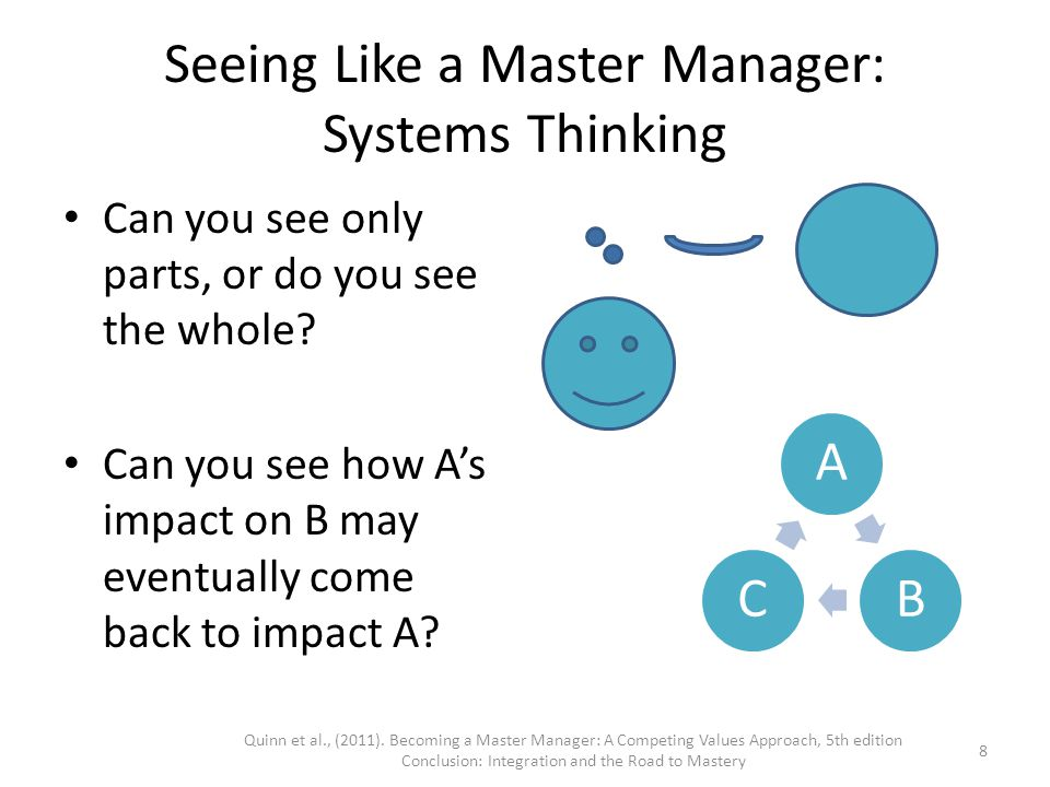 Seeing Like a Master Manager: Systems Thinking Can you see only parts, or do you see the whole? Can you see how A's impact on B may eventually come ba