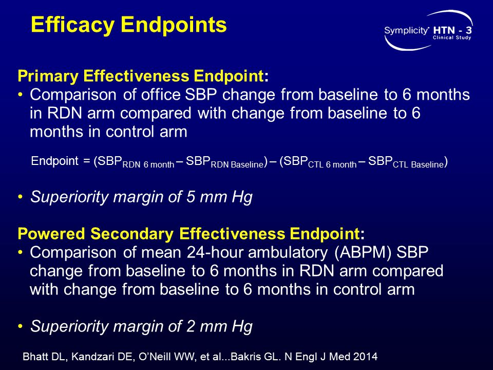 Efficacy Endpoints Primary Effectiveness Endpoint: Comparison of office SBP change from baseline to 6 months in RDN arm compared with change from baseline to 6 months in control arm Endpoint = (SBP RDN 6 month – SBP RDN Baseline ) – (SBP CTL 6 month – SBP CTL Baseline ) Superiority margin of 5 mm Hg Powered Secondary Effectiveness Endpoint: Comparison of mean 24-hour ambulatory (ABPM) SBP change from baseline to 6 months in RDN arm compared with change from baseline to 6 months in control arm Superiority margin of 2 mm Hg Bhatt DL, Kandzari DE, O'Neill WW, et al...Bakris GL.