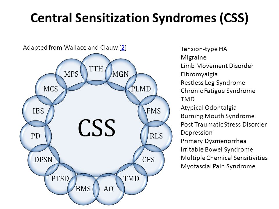 Central Sensitization Syndromes (CSS) CSS TTHMGNPLMDFMSRLSCFSTMDAOBMSPTSDDPSNPDIBSMCSMPS Adapted from Wallace and Clauw [2]2 Tension-type HA Migraine Limb Movement Disorder Fibromyalgia Restless Leg Syndrome Chronic Fatigue Syndrome TMD Atypical Odontalgia Burning Mouth Syndrome Post Traumatic Stress Disorder Depression Primary Dysmenorrhea Irritable Bowel Syndrome Multiple Chemical Sensitivities Myofascial Pain Syndrome