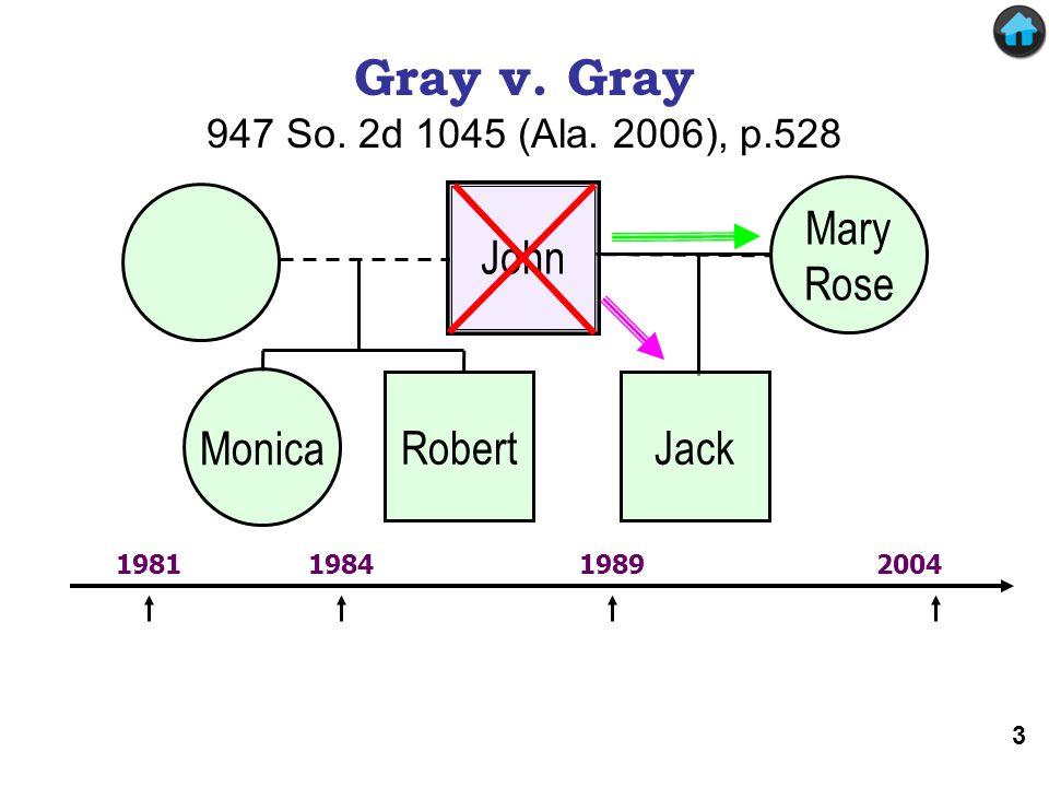 Gray v. Gray John Robert Gray v. Gray 947 So. 2d 1045 (Ala. 2006), p.528 Mary Rose Monica Jack 1981198419892004 3