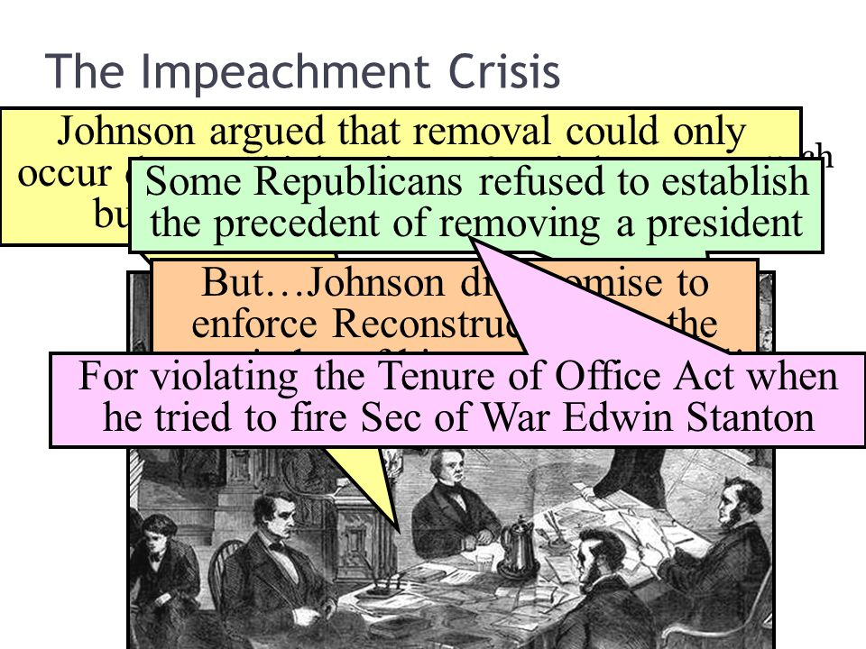 The Impeachment Crisis In Feb 1868, the House voted 126-47 to impeach Johnson, but the Senate fell 1 vote short of conviction & removal from office Johnson argued that removal could only occur due to high crimes & misdemeanors but no crime had been committed Some Republicans refused to establish the precedent of removing a president But…Johnson did promise to enforce Reconstruction for the remainder of his term…& he did.