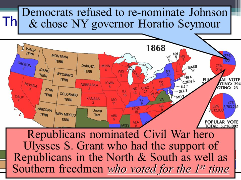 The 1868 Presidential Election who voted for the 1 st time Republicans nominated Civil War hero Ulysses S.