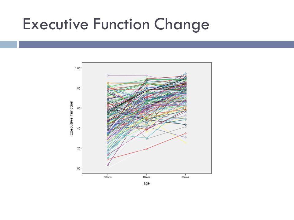 Executive Function Change