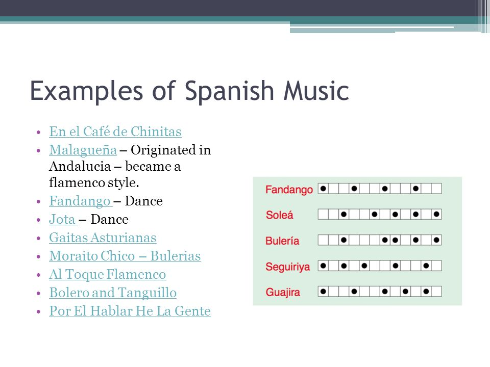 Links to resources on Spanish Music.
