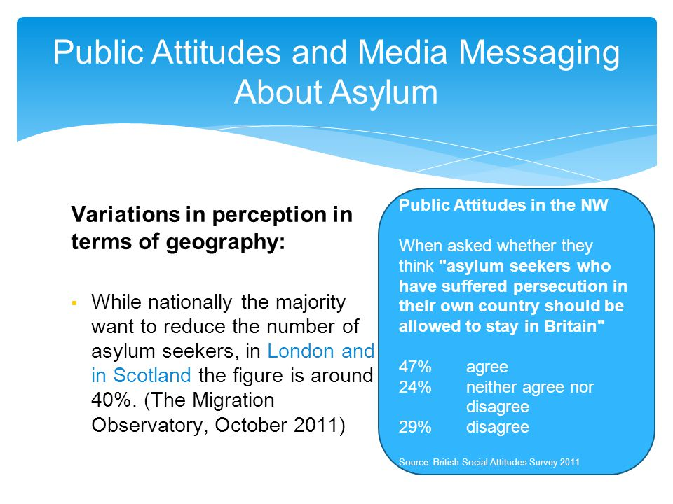 Variations in perception in terms of geography:  While nationally the majority want to reduce the number of asylum seekers, in London and in Scotland the figure is around 40%.