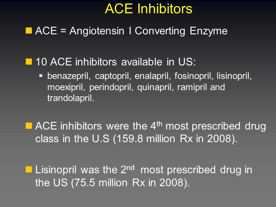 ACE Inhibitors ACE = Angiotensin I Converting Enzyme 10 ACE inhibitors available in US:  benazepril, captopril, enalapril, fosinopril, lisinopril, moexipril, perindopril, quinapril, ramipril and trandolapril.