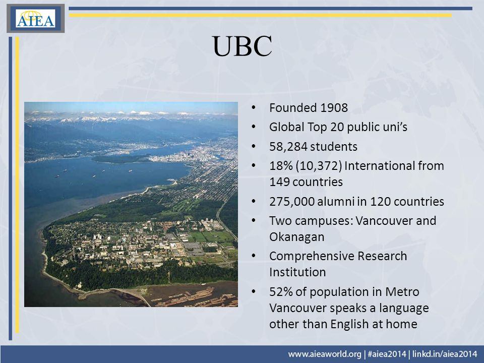 UBC Founded 1908 Global Top 20 public uni's 58,284 students 18% (10,372) International from 149 countries 275,000 alumni in 120 countries Two campuses: Vancouver and Okanagan Comprehensive Research Institution 52% of population in Metro Vancouver speaks a language other than English at home