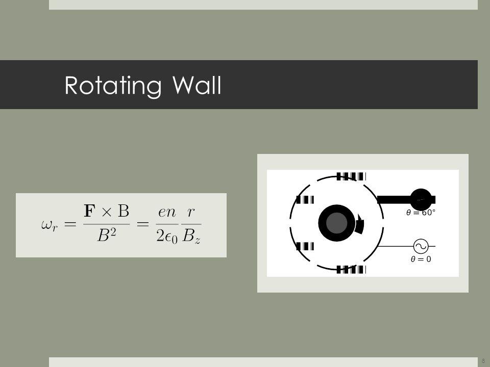 Rotating Wall 8