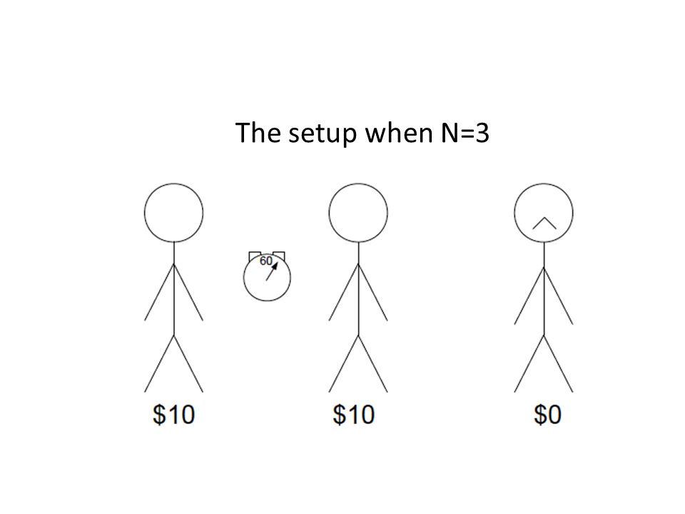 The setup when N=3