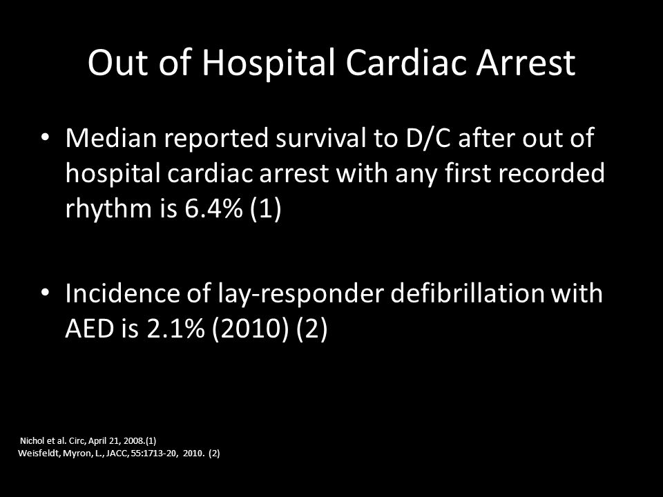 Out of Hospital Cardiac Arrest Median reported survival to D/C after out of hospital cardiac arrest with any first recorded rhythm is 6.4% (1) Incidence of lay-responder defibrillation with AED is 2.1% (2010) (2) Nichol et al.