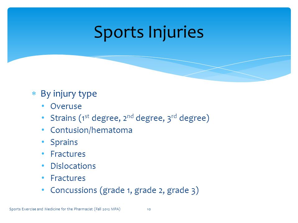  By injury type Overuse Strains (1 st degree, 2 nd degree, 3 rd degree) Contusion/hematoma Sprains Fractures Dislocations Fractures Concussions (grade 1, grade 2, grade 3) Sports Injuries Sports Exercise and Medicine for the Pharmacist (Fall 2012 MPA)10