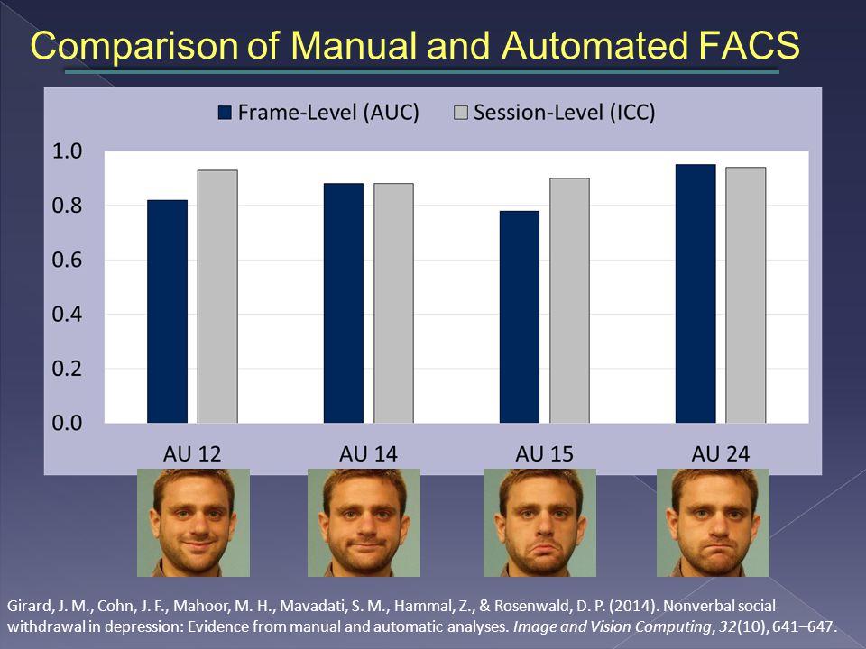 Girard, J. M., Cohn, J. F., Mahoor, M. H., Mavadati, S. M., Hammal, Z., & Rosenwald, D. P. (2014). Nonverbal social withdrawal in depression: Evidence