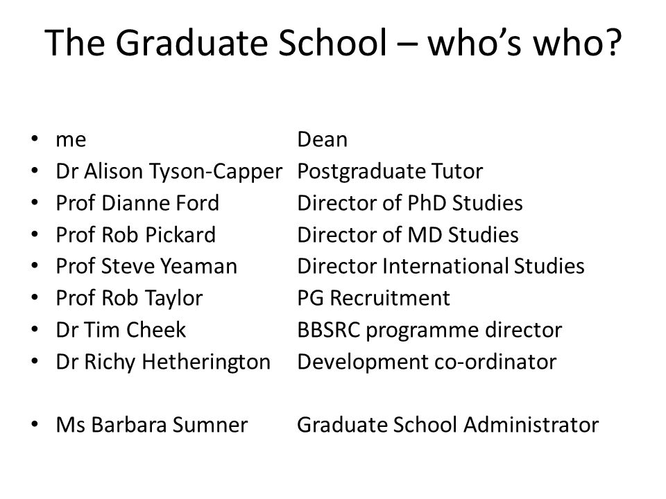The Graduate School – who's who? meDean Dr Alison Tyson-CapperPostgraduate Tutor Prof Dianne FordDirector of PhD Studies Prof Rob PickardDirector of M