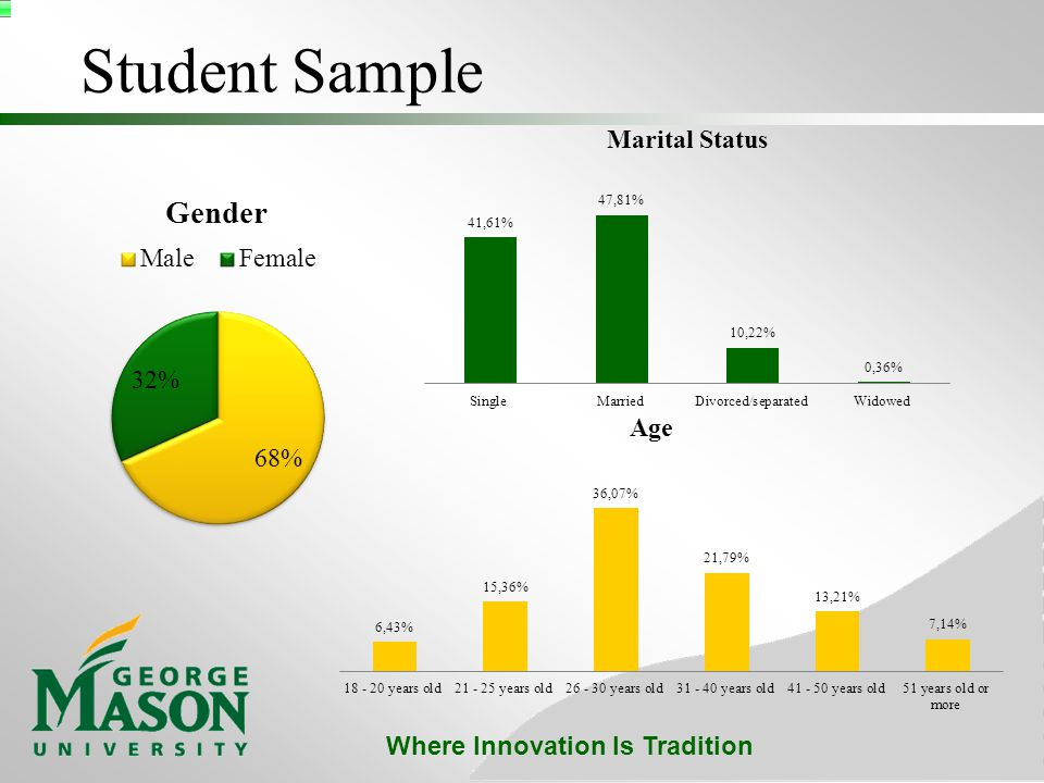Where Innovation Is Tradition Student Sample