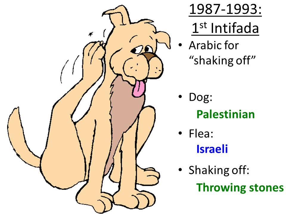 The 2 nd Intifada began.