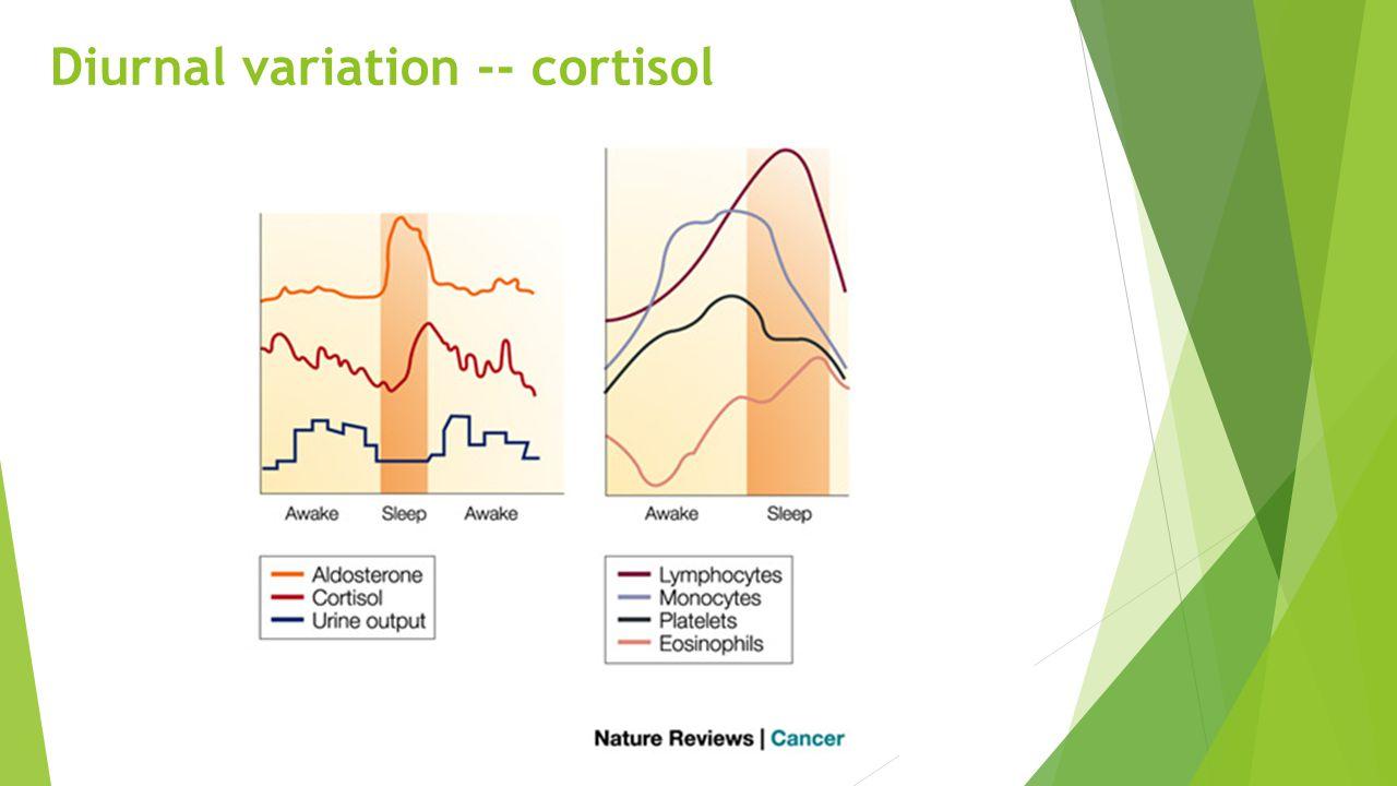 Diurnal variation -- cortisol