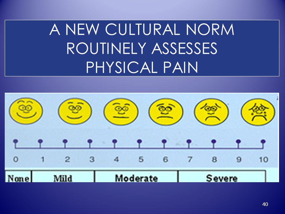 A NEW CULTURAL NORM ROUTINELY ASSESSES PHYSICAL PAIN 40