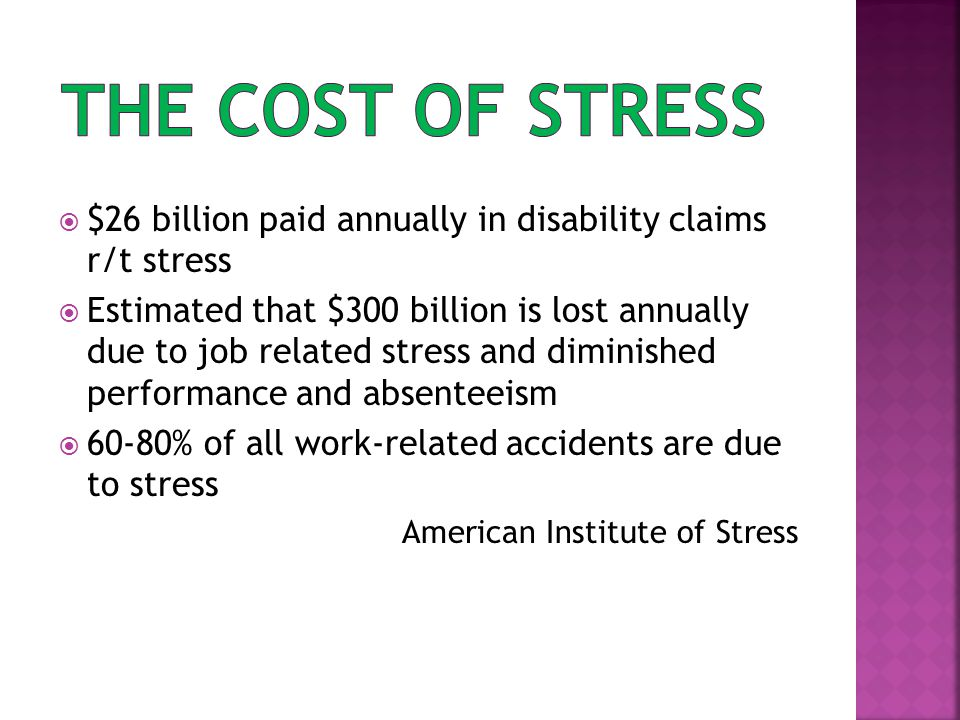 $26 billion paid annually in disability claims r/t stress  Estimated that $300 billion is lost annually due to job related stress and diminished pe
