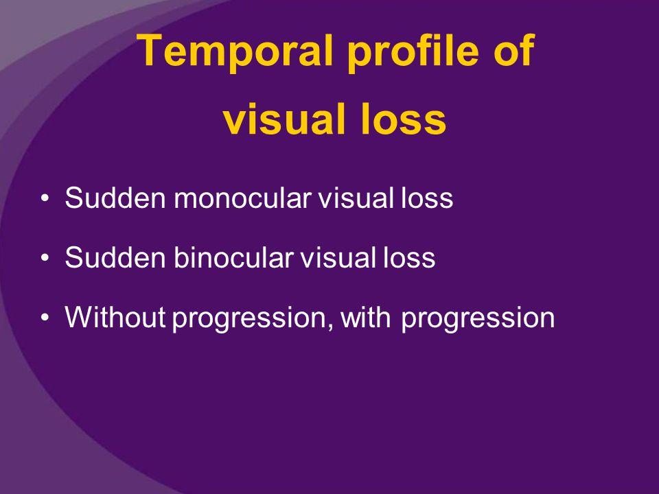 Temporal profile of visual loss Sudden monocular visual loss Sudden binocular visual loss Without progression, with progression