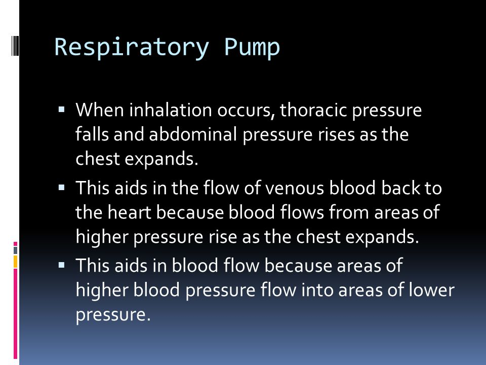 Respiratory Pump  When inhalation occurs, thoracic pressure falls and abdominal pressure rises as the chest expands.  This aids in the flow of venou