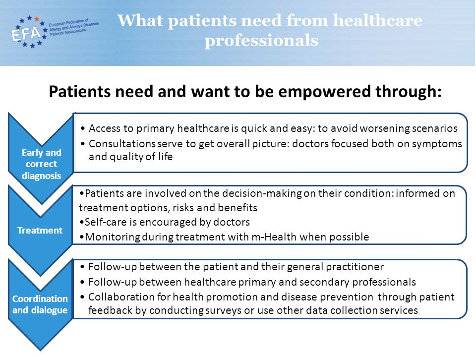 What patients need from healthcare professionals Early and correct diagnosis Access to primary healthcare is quick and easy: to avoid worsening scenarios Consultations serve to get overall picture: doctors focused both on symptoms and quality of life Treatment Patients are involved on the decision-making on their condition: informed on treatment options, risks and benefits Self-care is encouraged by doctors Monitoring during treatment with m-Health when possible Coordination and dialogue Follow-up between the patient and their general practitioner Follow-up between healthcare primary and secondary professionals Collaboration for health promotion and disease prevention through patient feedback by conducting surveys or use other data collection services Patients need and want to be empowered through: