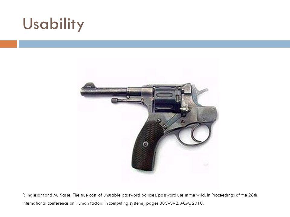 Usability P. Inglesant and M. Sasse.