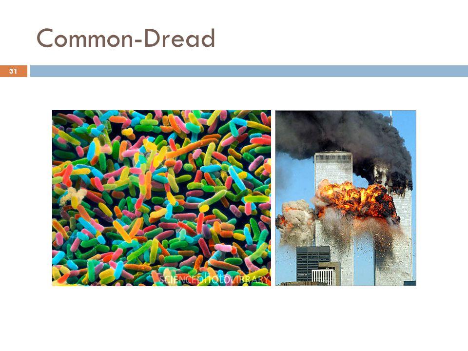Common-Dread 31