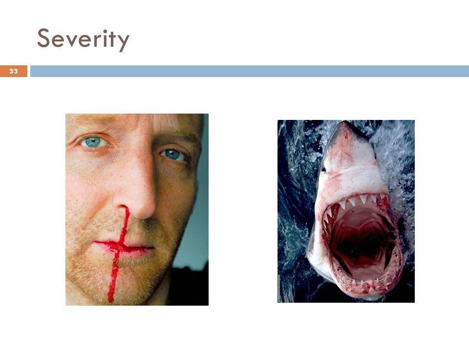 Severity 33