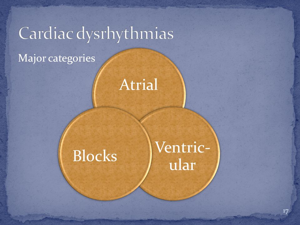 Major categories 17 Atrial Ventric- ular Blocks