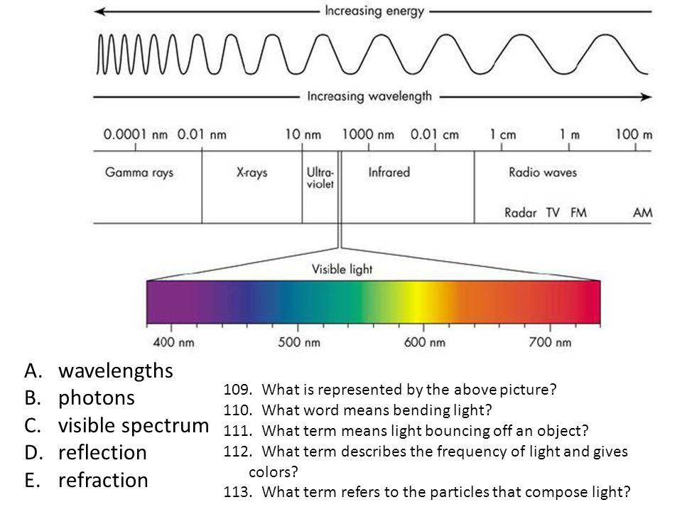 A.wavelengths B.photons C.visible spectrum D.reflection E.refraction 109.