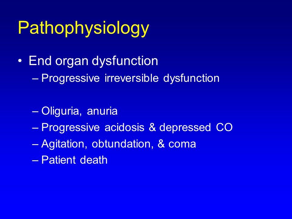 End organ dysfunction –Progressive irreversible dysfunction –Oliguria, anuria –Progressive acidosis & depressed CO –Agitation, obtundation, & coma –Pa