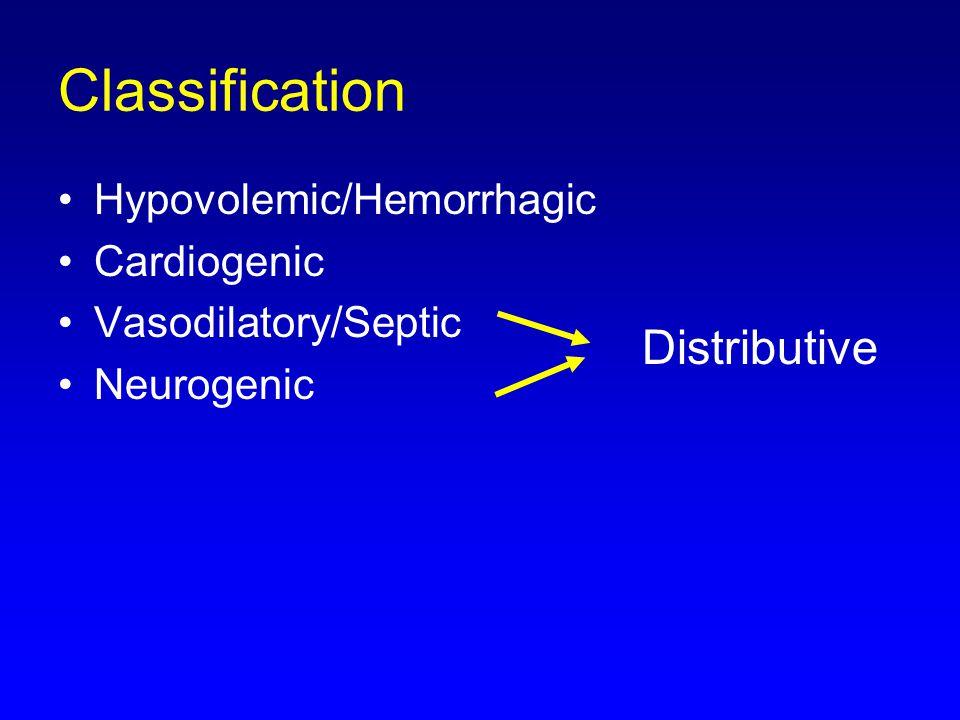 Hypovolemic/Hemorrhagic Cardiogenic Vasodilatory/Septic Neurogenic Classification Distributive