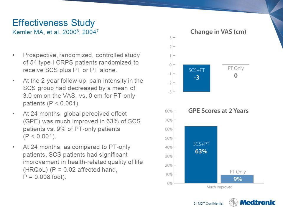 3 | MDT Confidential Effectiveness Study Kemler MA, et al. 2000 6, 2004 7 Prospective, randomized, controlled study of 54 type I CRPS patients randomi
