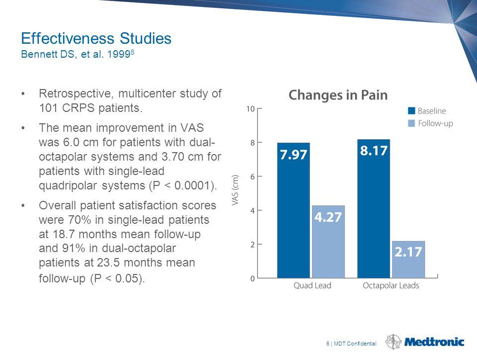 6 | MDT Confidential Effectiveness Studies Bennett DS, et al. 1999 8 Retrospective, multicenter study of 101 CRPS patients. The mean improvement in VA