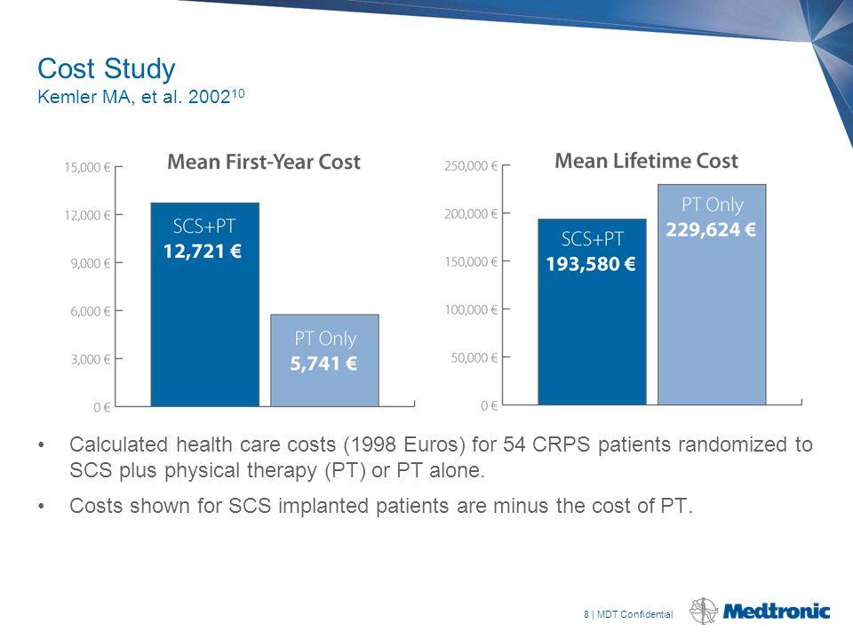 8 | MDT Confidential Cost Study Kemler MA, et al.
