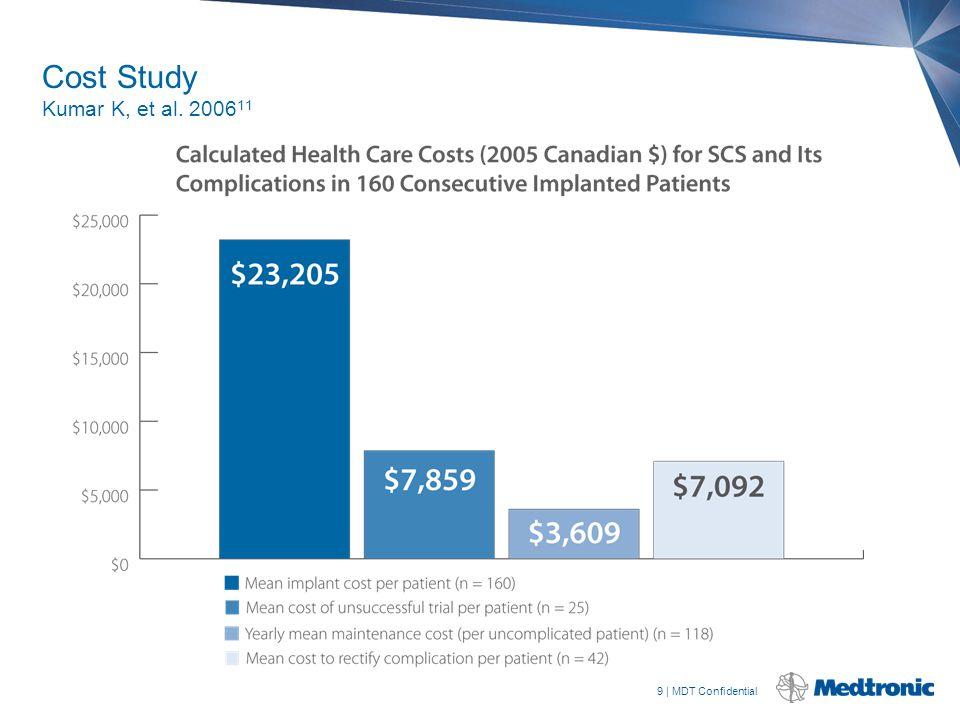 9 | MDT Confidential Cost Study Kumar K, et al. 2006 11