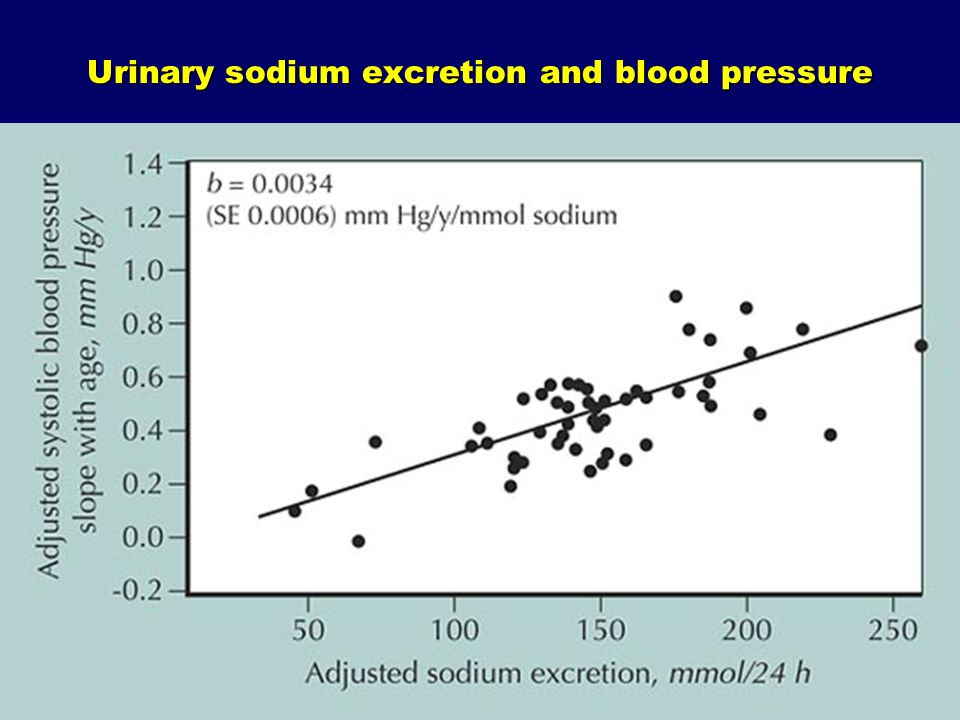 Urinary sodium excretion and blood pressure